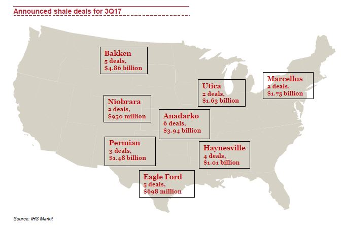 Oil and gas megadeals taper off as US shale drillers target smaller land deals