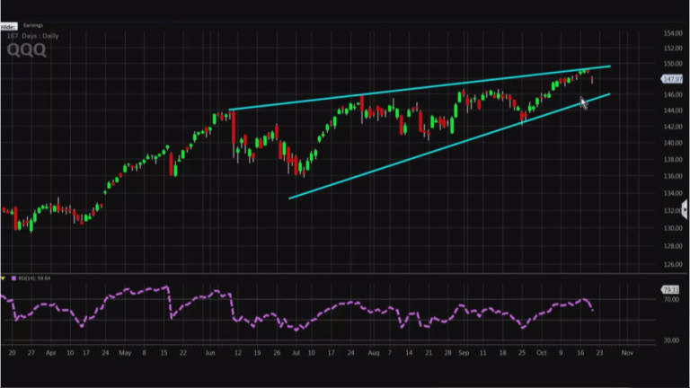 There's something in the charts that's making me nervous about tech: Trader