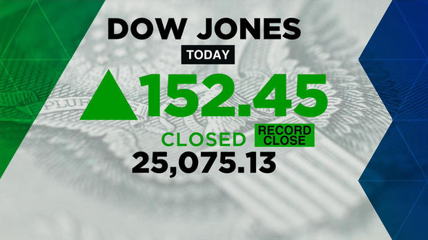 When will Wall Street's record run come to an end?