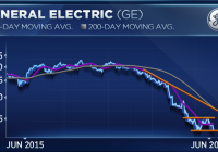 GE may now be a buy after getting kicked out of the Dow. Here's why