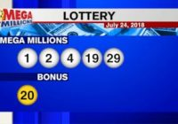 WATCH: Here are the Mega Millions winning numbers for $1B jackpot