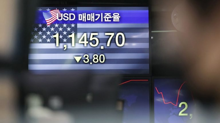 Markets focusing on US economic stimulus as dollar steadies against most major currencies