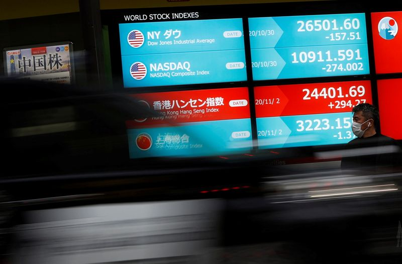 FILE PHOTO: A man wearing a protective face mask stands in front of a screen displaying world stock indexes outside a brokerage, amid the coronavirus disease (COVID-19) outbreak, in Tokyo
